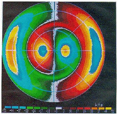 Misterious Pattern of Doppler Velocity